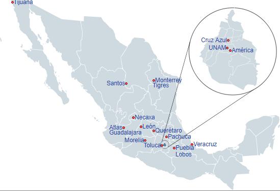 Apostar en La Liga Mexicana